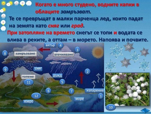 Когато малките капчици , намиращи се в облаците, се слеят и образуват по-едри капки, те започват да падат на Земята. Започ...