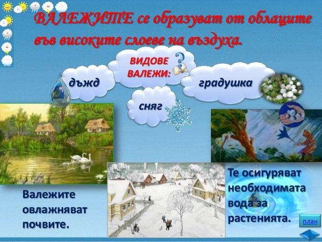 Когато въздухът стане много студен, водните капчици замръзват, слепват се и образуват снежинки. Сняг вали през зимата.