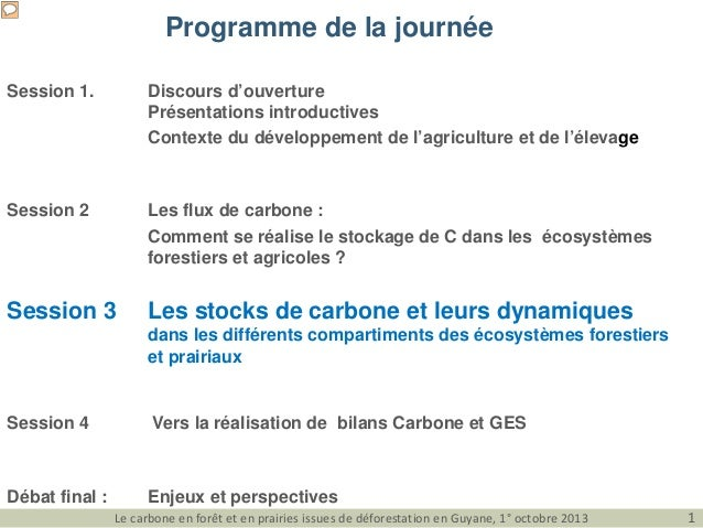 Programme de la journée Session 1.  Discours d'ouverture Présentations introductives Contexte du développement de l'agricu...