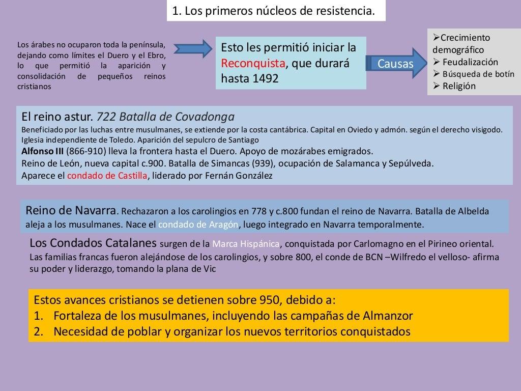 1. Los primeros núcleos de resistencia. Los árabes no ocuparon toda la península, dejando como límites el Duero y el Ebro,...