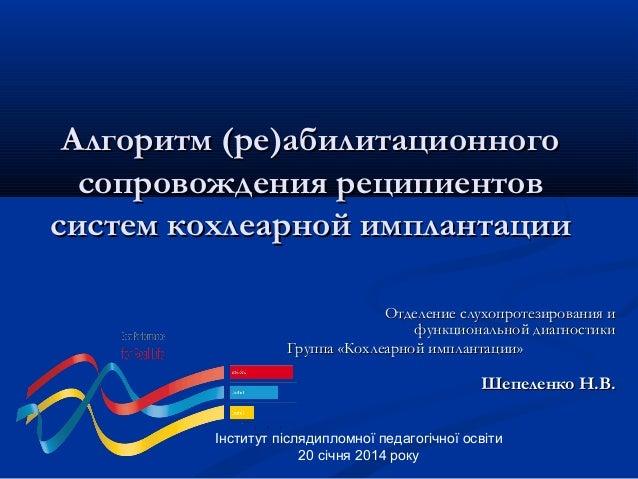 Алгоритм (ре)абилитационного сопровождения реципиентов систем кохлеарной имплантации Отделение слухопротезирования и функц...