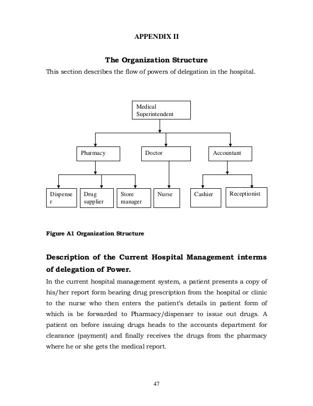 hospital and appointment management purposes Imagine that hospital personnel could only use a simple calendar for hospital appointment scheduling so many possible reasons for things not going as planned: something could go wrong during preparation, a previous operation could take longer than expected, a surgeon may be called to perform a critical operation,.