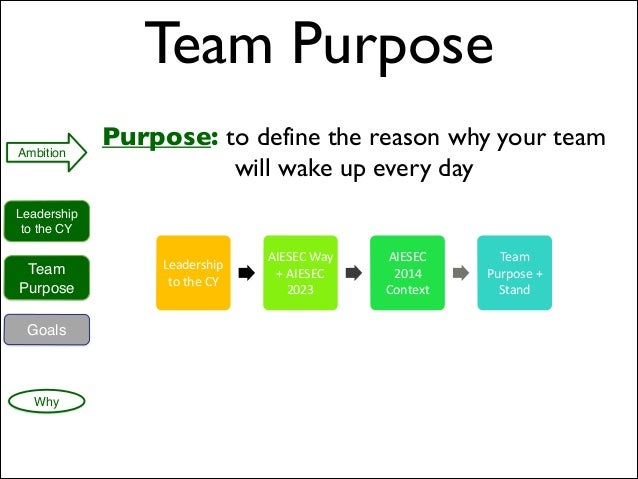 purpose team Greater purpose team ministry 74 likes we are a group of 6 united methodist churches in southwestern pennsylvania who share 3 pastors we are always.