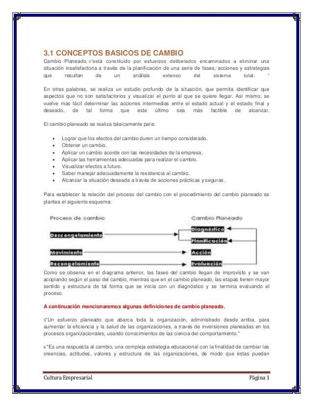 """Cultura Empresarial Página 1 3.1 CONCEPTOS BASICOS DE CAMBIO Cambio Planeado, 4""""está constituido por esfuerzos deliberados..."""