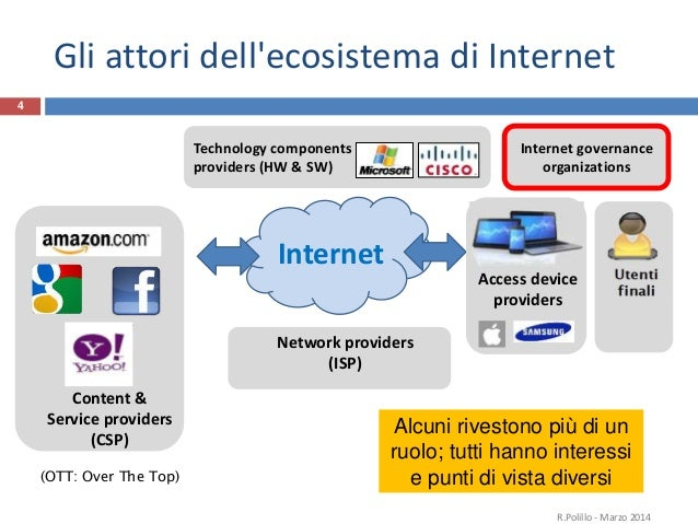 3. L' ecosistema di Internet e la neutralità della rete Slide 3