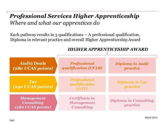 DC14 3  Are apprentices the new graduates part 1 PwC (Bright Futures,…