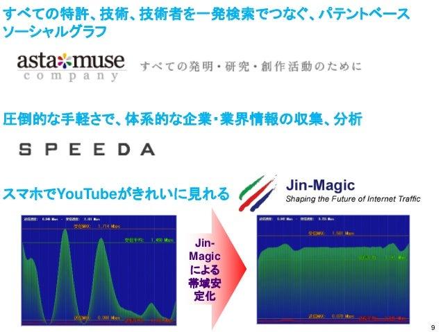 すべての特許、技術、技術者を一発検索でつなぐ、パテントベース ソーシャルグラフ 圧倒的な手軽さで、体系的な企業・業界情報の収集、分析 スマホでYouTubeがきれいに見れる Jin- Magic による 帯域安 定化 9