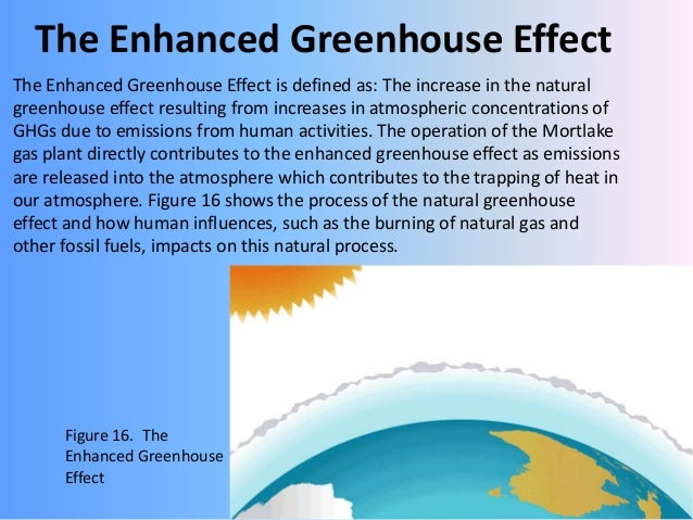 Gas versus wind as an energy source jess diagram illustrating the natural greenhouse effect 16 the enhanced ccuart Images