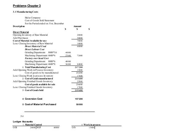 Solution Chapter 3 L Cost Accounting Planning And Control By