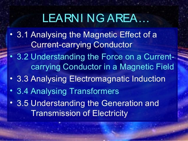 3.1 Physic Form 5 Electromagnetic  Slide 2