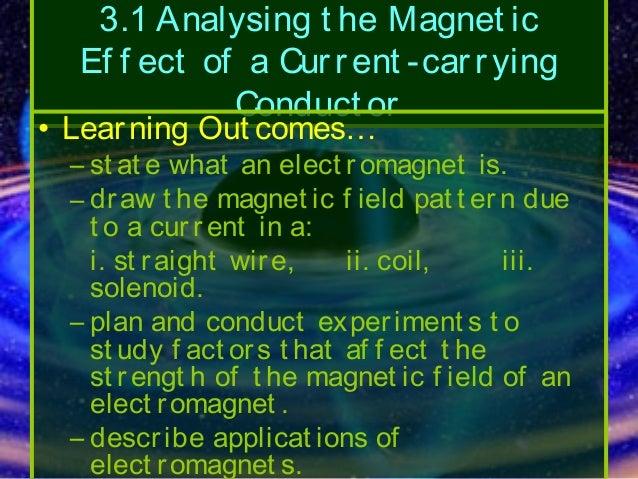 3.1 Physic Form 5 Electromagnetic  Slide 3