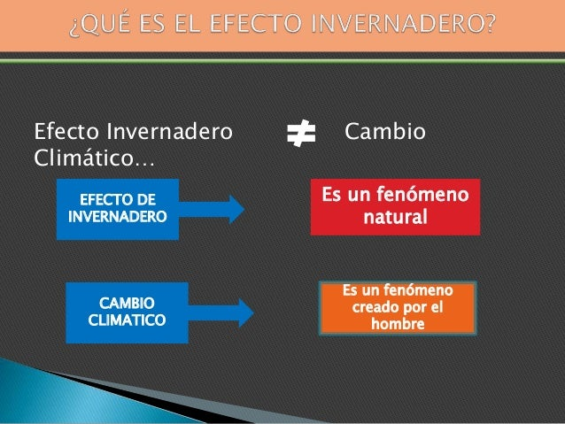 Efecto Invernadero Cambio Climático… EFECTO DE INVERNADERO Es un fenómeno natural CAMBIO CLIMATICO Es un fenómeno creado p...