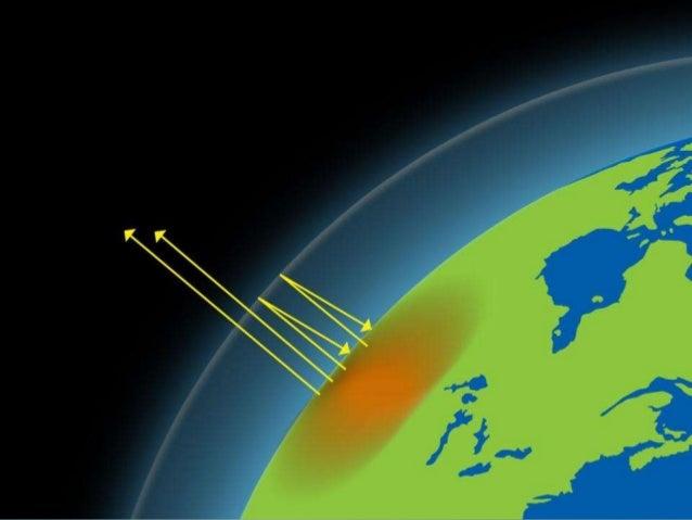 EMISIONES DE CO2 POR FUENTE DE ENERGÍA Fuente: World LP Gas Association (2007). LP Gas: An Energy Solution for a Low Carbo...