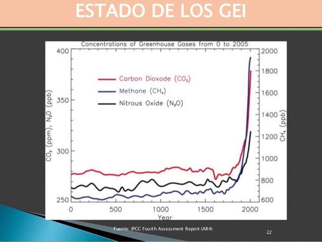 EMISIONES DE GASES HALOCARBONADOS 27 Procesos industriales como: • Producción de semiconductores • Producción de aluminio ...