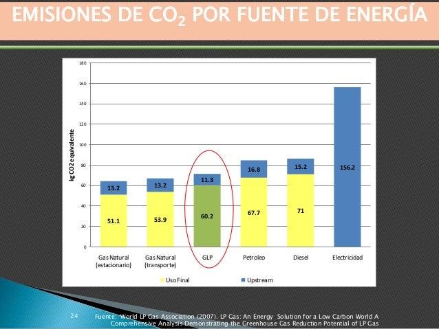 Ojo…. Efecto Invernadero es diferente a Cambio Climático… Efecto invernadero es un fenómeno natural, mientras que el cambi...