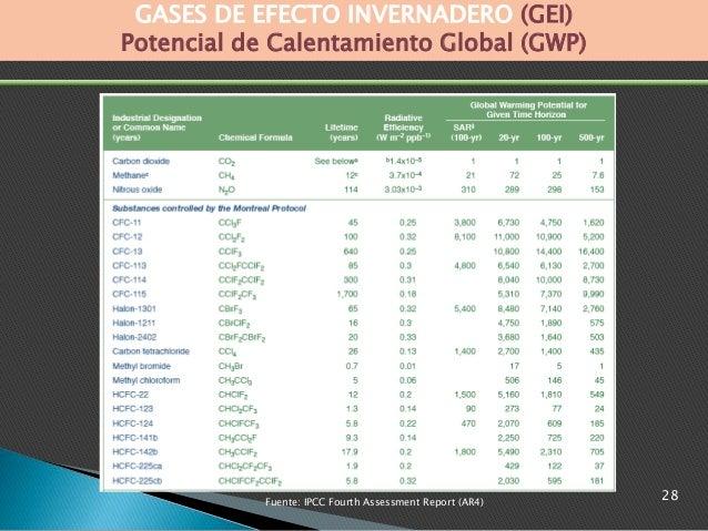 Más del 70% de la energía en el Perú proviene de las hidroeléctricas, algunas de las cuales se encuentran en cuencas glaci...