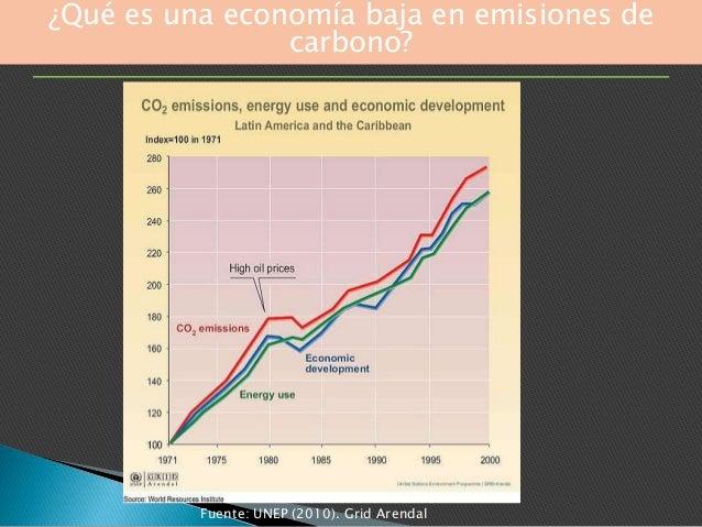 ¿Qué es una economía baja en emisiones de carbono? Fuente: UNEP (2010). Grid Arendal
