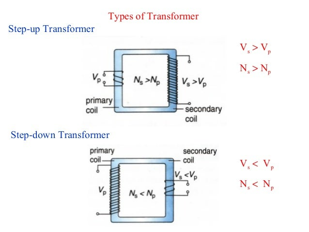 How Can A Synchronous Motor Have Rpm Other Than 3000 3600 likewise US8212570 besides Transformer Constructions moreover Dry Contact Wiring Diagram besides Camera Flash2. on step up transformer wiring diagrams