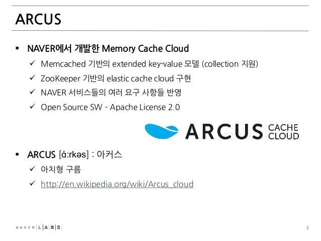 Arcus Slide 2