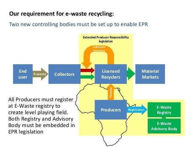 3.2 K. Hieronymi, Africa E-waste alliance