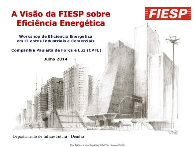 A Visão da FIESP sobre Eficiência Energética Workshop de Eficiência Energética em Clientes Industriais e Comerciais Compan...