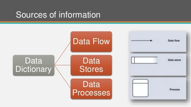 Systems analyst and design data dictionary for Data dictionary