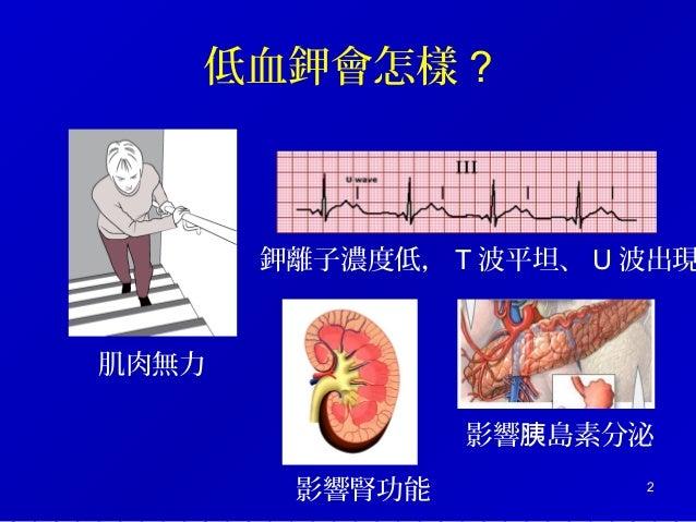 急重症藥物簡介 3 Slide 2