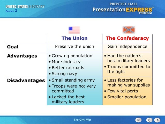 advantages and disadvantages of the civil war essay Advantages and disadvantages of war  peace, love, and money are all advantages of war,  during the civil war andrew sherman led.