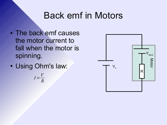 3.2.1 electomagnetic induction