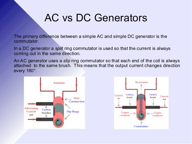 IntroSMPS further Southern Italians And Ashkenazi Jews What Is The Connection besides Best Multimeter For Electronics Technician also 510525307739098408 as well Difference Between Dc Motor And Dc Generator. on dc and ac current differences