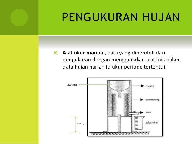 Image Result For Alat Ukur Curah Hujan