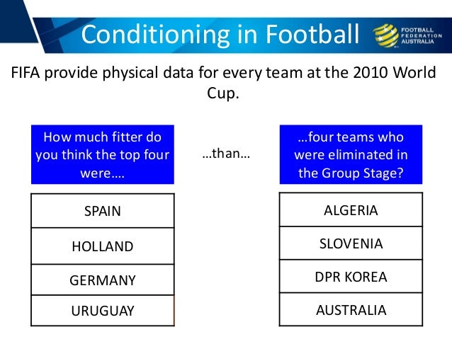 FIFA provide physical data for every team at the 2010 World Cup. Conditioning in Football ALGERIA SLOVENIA DPR KOREA AUSTR...