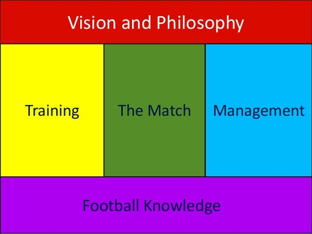 Training ManagementThe Match Football Knowledge Vision and Philosophy