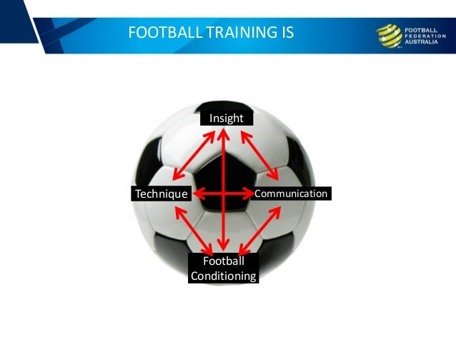 FOOTBALL TRAINING IS Technique Insight Communication Football Conditioning