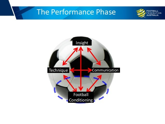 The Performance Phase Technique Insight Communication Football Conditioning