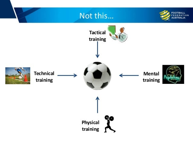 Not this… Technical training Tactical training Physical training Mental training