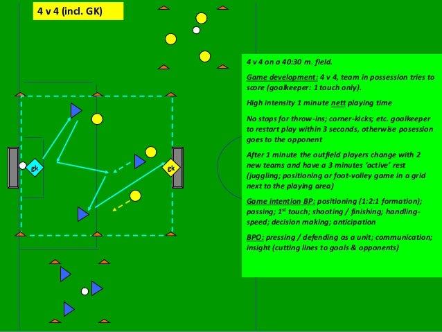 gk gk 4 v 4 (incl. GK) 4 v 4 on a 40:30 m. field. Game development: 4 v 4, team in possession tries to score (goalkeeper: ...