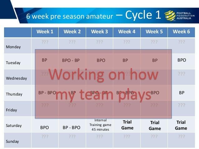 6 week pre season amateur – Cycle 1 Week 1 Week 2 Week 3 Week 4 Week 5 Week 6 Monday ??? ??? ??? ??? ??? ??? Tuesday Wedne...
