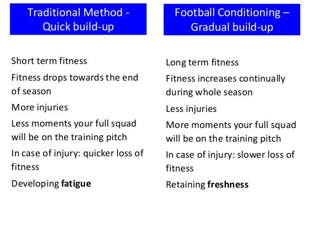 Short term fitness Fitness drops towards the end of season More injuries Less moments your full squad will be on the train...