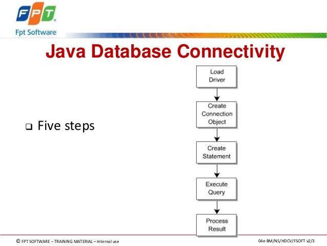 3 java database connectivity