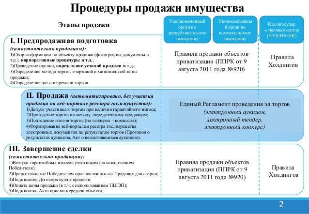 Правила продажи объектов  приватизации (ППРК от 9  августа 2011 года №920)  Единый Регламент проведения эл.торгов  2  Проц...
