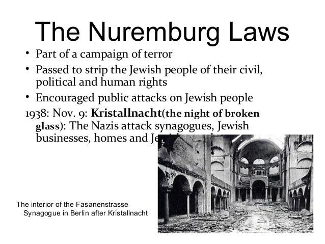 Laws created to strip jews of their rights