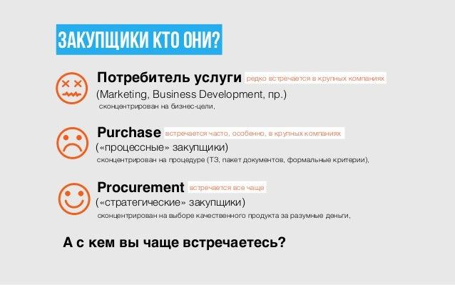 Как думают закупщики? Slide 2