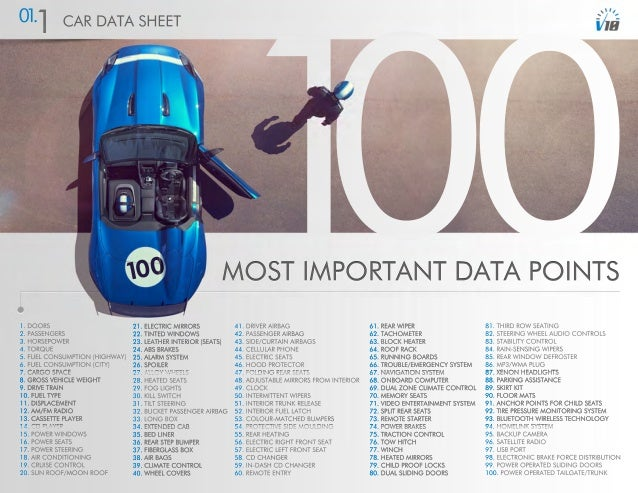 V10 Data Marketplace Inventory