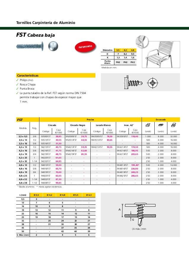 Tornillos para carpinteria aluminio for Carpinteria de aluminio precios