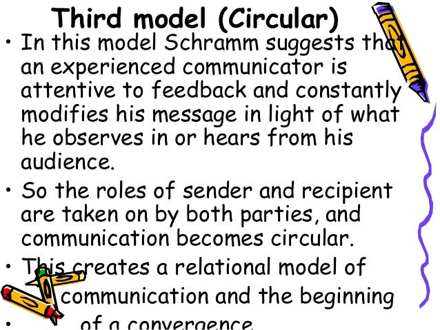 3. communication theory