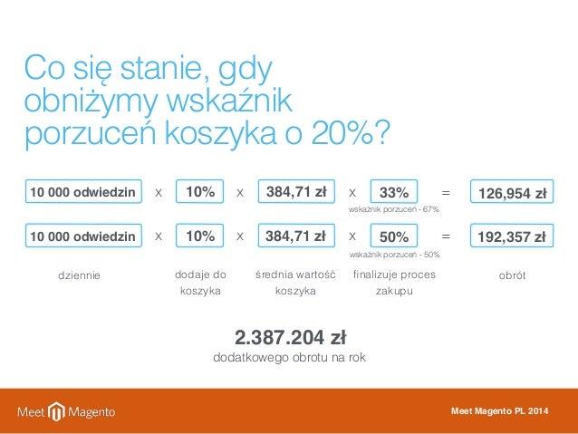 Co się stanie, gdy  obniżymy wskaźnik  porzuceń koszyka o 20%?  wskaźnik porzuceń - 67%  wskaźnik porzuceń - 50%  = 192,35...
