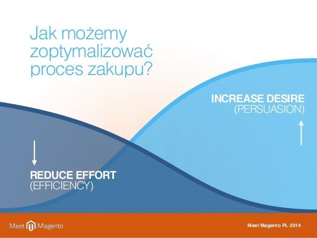 INCREASE DESIRE  (PERSUASION)  Jak możemy  zoptymalizować  proces zakupu?  REDUCE EFFORT  (EFFICIENCY)  Meet Magento PL 20...