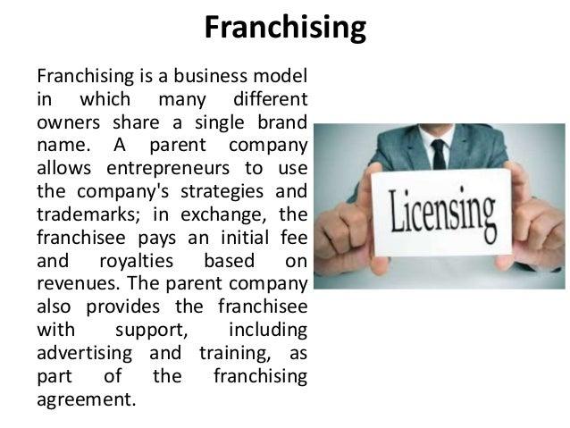 Licensing Franchising International Business Manu Melwin Joy