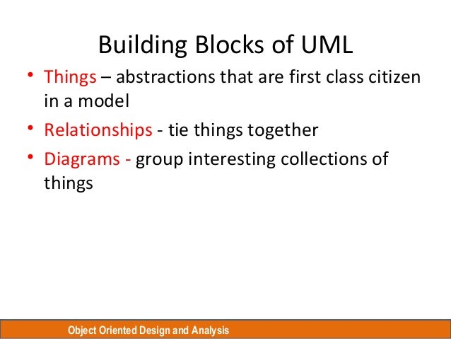 Uml Diagrams And Symbols
